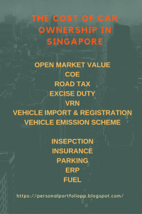 cost of car ownership in singapore